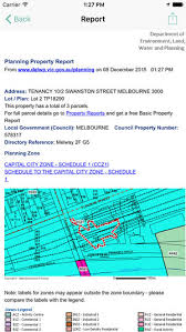 Property planning reports