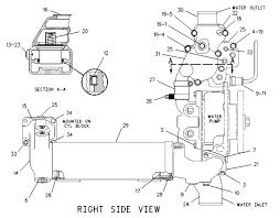 cat c15 ecm wiring diagram cummins isx ecm wiring diagram \u2022 free cat c15 power harness at C15 Caterpillar Engine Wiring Harness