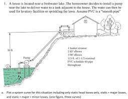 Lake Water Pump System Design Solved 1 A House Is Located Near A Freshwater Lake The