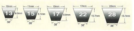 Mitsuboshi Belt Size Chart Hsing Kwo Rubber Mfg Co Ltd