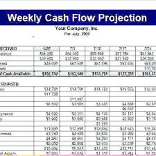 weekly cash flow projection template 006 weekly cash flow template ic monthly templateitokwwmjt2st
