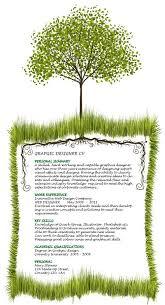 Resume Designs Best Creative Resume Design Infographics Aug 2018 Wg