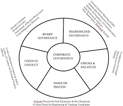 corporate governance in ian banks a theoretical review  ijmsba new 3