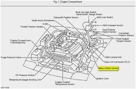 2003 kia sorento engine diagram lovely 2003 kia sedona fuse box 2003 2003 kia sorento engine diagram lovely solved where is the ect senor for the 1999 kia