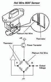 mass air flow sensor wiring diagram airflow maf sensors ford delphi mass air flow sensor wiring diagram mass air flow sensor wiring diagram mass air flow sensor wiring diagram hotwire luxury likeness with