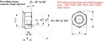 Prevailing Torque Nut Torque Chart Prevailing Torque Hex Lock Nuts With Metal Insert