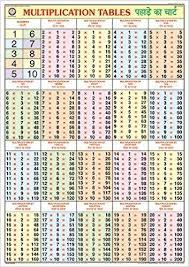 Multiplication Table Kingkraft