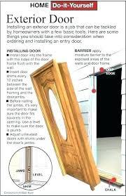 front door replacement exterior door