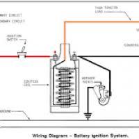 wiring diagram kohler model k301 wiring diagram and schematics kohler k301 wiring diagram circuit diagram symbols u2022 wheel horse wiring diagram kohler k301 ignition wiring