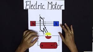 electric motor physics. YouTube Premium Electric Motor Physics