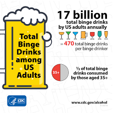 Drinks During s Billion U Online 17 Binges Adults Cdc A Have Year Newsroom