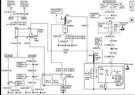 wiring diagram for 2000 s10 chevy the wiring diagram 1984 chevy s10 starter wiring diagram nodasystech wiring diagram