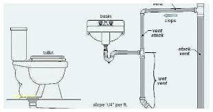 kitchen sink plumbing diagrams kitchen sink drain plumbing diagram kitchen sink plumbing diagrams bathroom sink plumbing repair on bathroom on kitchen sink plumbing diagram and kitchen sink plumbing diagrams bathroom