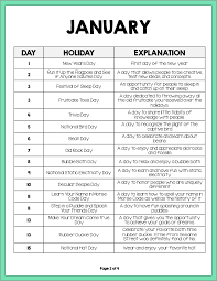 Official Month Designations Fun Holidays To Celebrate In January 2014 Weird Holidays