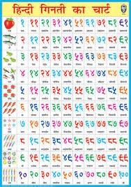 Indian Number System Chart In Hindi Www Bedowntowndaytona Com