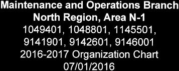 Staff Organization Chart Pdf Free Download