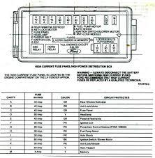 mercury capri fuse box on mercury pdf images electrical, engine 1994 Ford Taurus Fuse Box Diagram 91 mercury capri fuse box car wiring diagram download moodswings co on mercury capri fuse box, moreover block diagram ford tempo fuse panel diagram mercury 1994 ford taurus fuse panel diagram