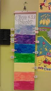 From My Own Classroom Class Behavior Chart Kinder 1st
