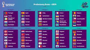 A Millî Takımımızın Dünya Kupası Elemeleri'ndeki rakipleri belli oldu -  Milli Takımlar Haber Detay Sayfası TFF