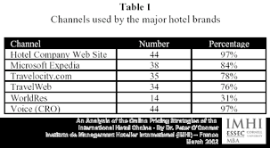hotel rwanda essay hotel rwanda review essay hotel rwanda essay conclusion essays rwanda putney student travel gracie s college
