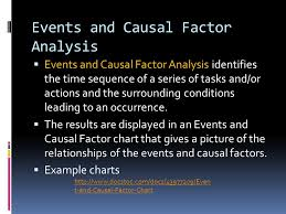 Events And Causal Factors Chart Example Objectives Students Will Be Able To Ppt Video Online Download