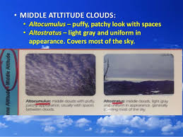 Cloud Formation How Clouds Form And Different Types Of Clouds