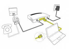 adsl wiring diagram beginners wiring home telephone wiring diagram uk at Home Telephone Wiring Diagram