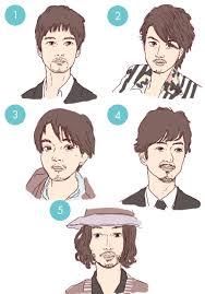 ダンディ男子イケメンのための芸能人タイプ別髪型ひげスタイル 2014