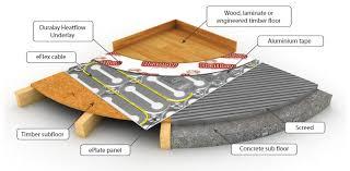 floor construction for eflex underfloor heating cable