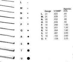 Ear Piercing Gauge Size Chart Gauge Earrings Sizes Lamevallar
