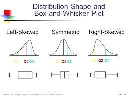 Whisker Plot Excel Box Whisker Plot Whisker Plot Excel 2016 Free4u