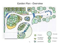 Small Picture Mother Natures Backyard A Water wise Garden Garden Plan
