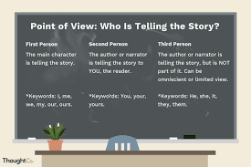 Author S Point Of View Anchor Chart 5 Easy Activities For Teaching Point Of View
