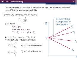 compressibility factor. define the compressibility factor z,