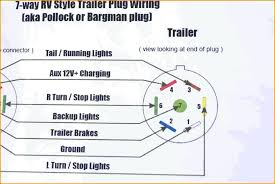 2008 dodge ram trailer wiring diagram shahsramblings com 2008 dodge ram trailer wiring diagram 2018 new dodge ram 1500 7 pin trailer wiring diagram