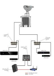 direct tv satellite dish wiring diagram for my directv Directv Wiring Installation direct tv satellite dish wiring diagram for my directv installation jpg directv wiring installation