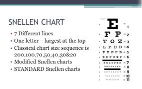 Snellen Chart Dimensions 31 Credible Snellen Chart Dimensions