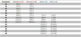 Conversion Chart For European Shoe Sizes To American 21 Rational American To Uk Sizes