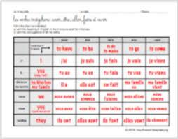 French Irregular Verbs Chart Answer Key