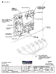 wiring diagram for chevy bel air info 1956 chevy fuse panel diagram 1956 wiring diagrams wiring diagram