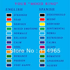 You Re In The Mood Ring Color Chart Star Moon Mood Ring Changing Color 100pcs Rings Mood Color
