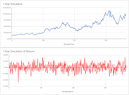 Nxt Bitcoin Litecoin Mining Forecast Calculator Grönsol