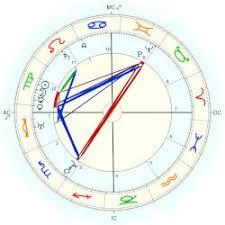Kennedy Joseph P Sr Astro Databank