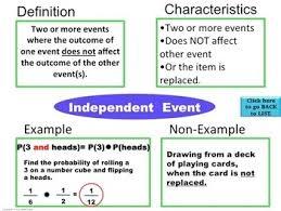 Frayer Model Examples Vocabulary Probability Frayer Model Vocabulary Vocabulary They Will Like And Use