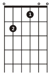 Guitar Chord Chart Open Chords The Music Workshop