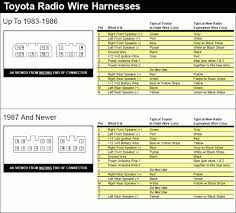 toyota stereo wiring harness free download wiring diagrams 1999 toyota 4runner stereo wiring diagram at 4runner What Size Factory Wire Harness