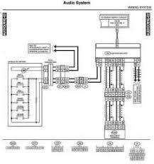 wiring diagram subaru impreza 2015 comvt info Subaru Wrx Wiring Diagram subaru wrx stereo wiring diagram images subaru wrx stereo wiring, wiring diagram 2002 subaru wrx ecu wiring diagram