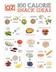 Snacks Calories Chart 100 Calorie Snack Cheat Sheet The Dr Oz Show