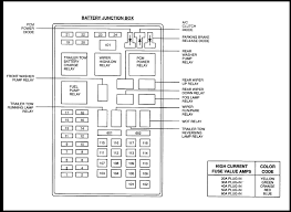 2001 ford expedition fuse diagram; battery junction box 2020 auto junction box diagram at Junction Box Diagram