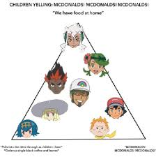 Local Meme Queen Mcdonalds Alignment Chart Sun And Moon